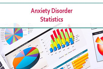 anxiety-disorder-statistics-cover